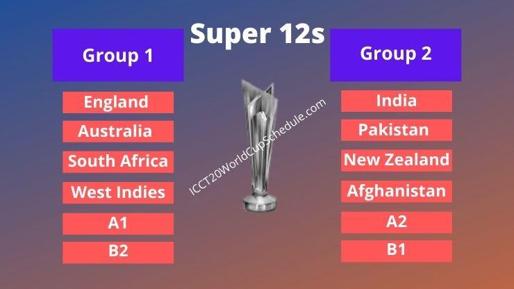 ICC T20 world cup 2021 team list