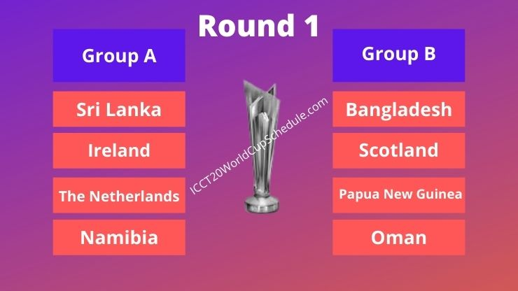 icc t20 world cup groups