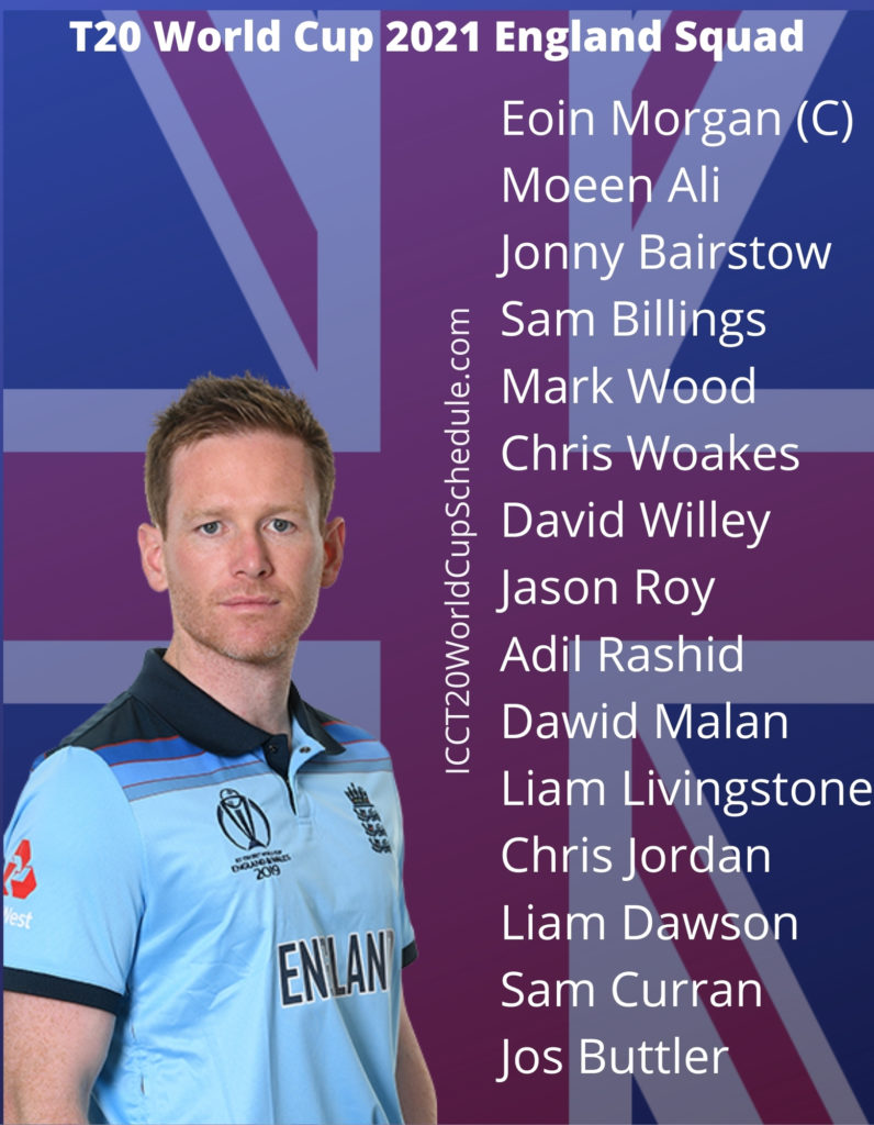England Squad For ICC T20 World Cup 2021