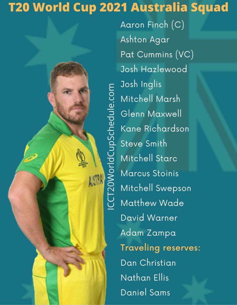 T20 World Cup 2021 Australia Squad